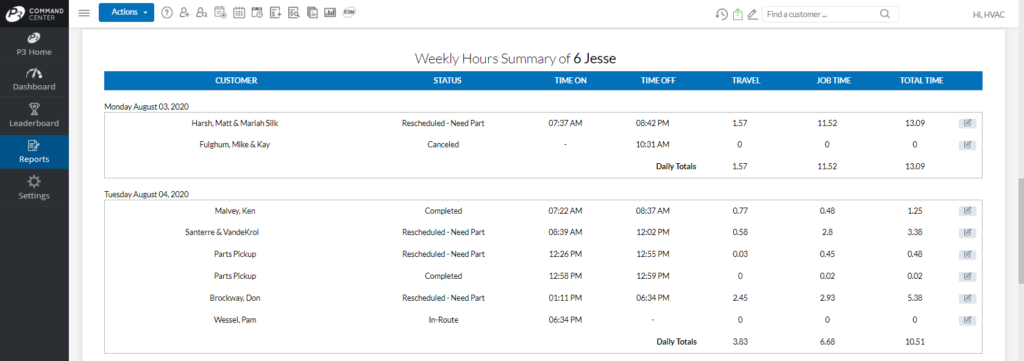 Weekly Timesheets from P3 HVAC Software